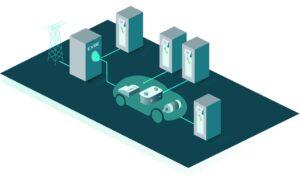 Electromobility Platform - Regenerative Source