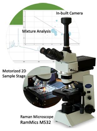 EnSpectr RamMics M532® Raman Microscope